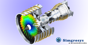 Finite element analysis fea for Lineare fem